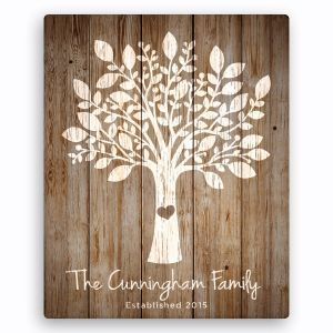 Our Family Tree Custom Canvas